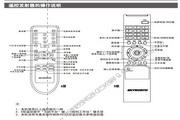 创维25NF8800A(5S31机芯)彩电使用说明书