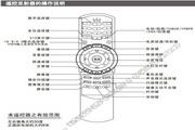 创维29T65HT(6D96机芯)彩电使用说明书