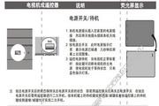 创维25TM9000(5S35机芯)彩电使用说明书