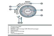 宏基PD525投影机使用说明书