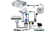 宏基P5370W投影机使用说明书