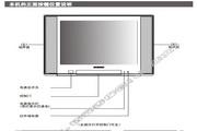 创维25NF9000(5S31机芯)彩电使用说明书