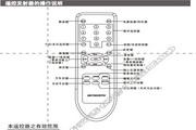 创维25T83AA(5S31机芯)彩电使用说明书