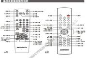 创维29T62AA(5P30机芯)彩电使用说明书