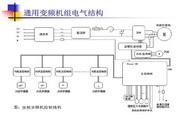 变频机组工作原理及检测要点
