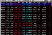 安翼金融终端 6.33.9.1322
