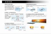 索尼VPL-F420HZ/W投影机使用说明书