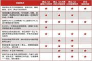 青山.net土地整理软件