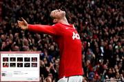 Wayne Rooney Windows 7 Theme