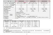 海信LED32K30JD液晶彩电使用说明书
