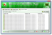 Browser History Spy
