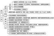 师生信息综合查询系统 10.1