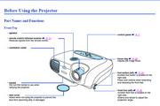 爱普生PowerLite S1+投影仪使用说明书