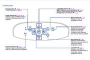 爱普生EMP-X68投影仪使用说明书