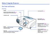 爱普生EMP-6000投影仪使用说明书