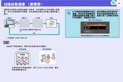 爱普生EB-D290投影仪使用说明书