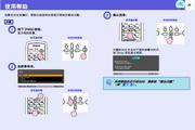爱普生EB-Z8000WU投影仪使用说明书