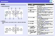 爱普生EB-X8投影仪使用说明书