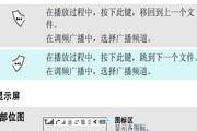 三星SGH-E368手机使用说明书