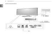 LG 29EA93液晶显示器使用说明书