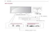 LG 20M45D液晶显示器使用说明书