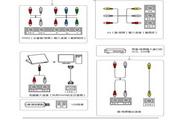TCL王牌LE39M16(MS82L机芯)液晶彩电使用说明书