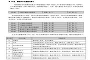 康元CDE500-4T500G/560L变频器使用说明书