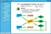 乐享在线考试系统 4.1