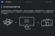 威动服务器 2.2.1.5