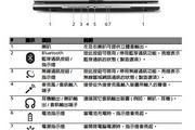 宏碁Aspire 5020系列笔记本使用说明书