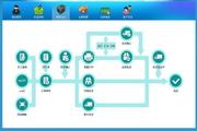 网店管家ERP系统...