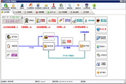 物业租赁软件(免...