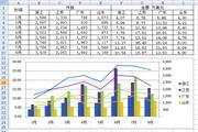 Excel 中文免费版