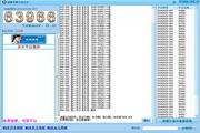 超神重庆时时彩平刷个位大小计划软件 16.6