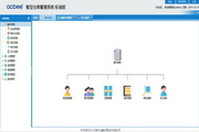 Smart WMS标准版(免费仓库管理软件) 1.1