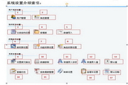 恒智客户信息档案 4.0