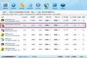 搜狐浏览器 官方版