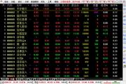 太平洋证券通达信
