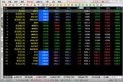 广东金德大宗行情交易软件