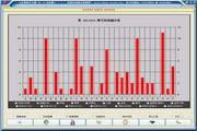 齐鲁风采30选7过滤缩水专家