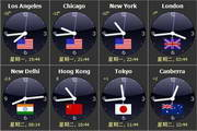 Sharp World Clock 7.1.2.0