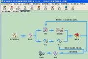 西软远东汽车维修配件服务管理软件