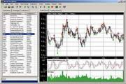 Stock Predictor 1.1.353