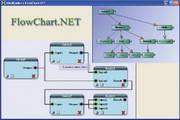 FlowChart.NET