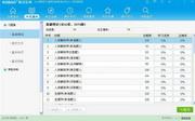 2015版医学三基考试宝典(急诊科) 11.0