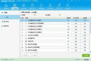 2015版医学三基考试宝典(外科) 11.0
