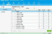 2015版医学三基考试宝典(临床检验科) 11.0