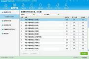 2015版中医三基考试宝典(药学) 11.0