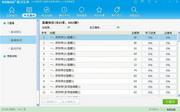 2015版医学三基考试宝典(药学) 11.0
