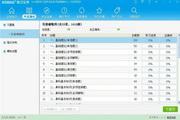 2015版医学三基考试宝典(耳鼻咽喉科) 11.0